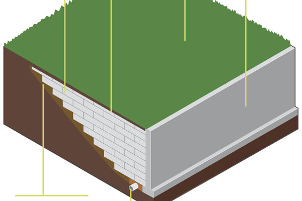 Geofoam distributes loads against retaining and basement walls